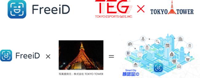 東京eスポーツゲート FreeiD